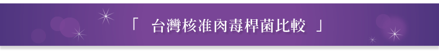 台灣核準肉毒桿菌比較